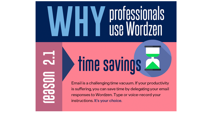 saving time and gaining productivity